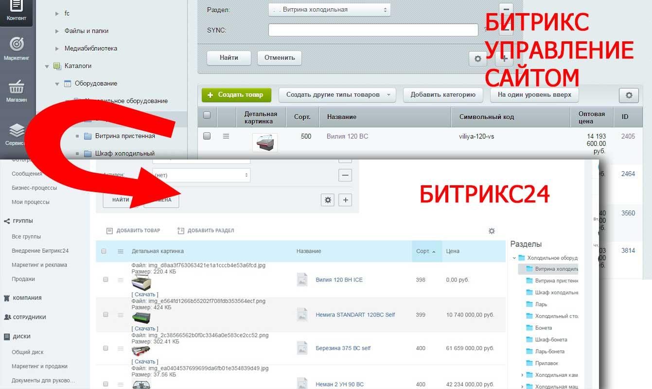 Синхронизация товаров Интернет-магазина и CRM Битрикс24