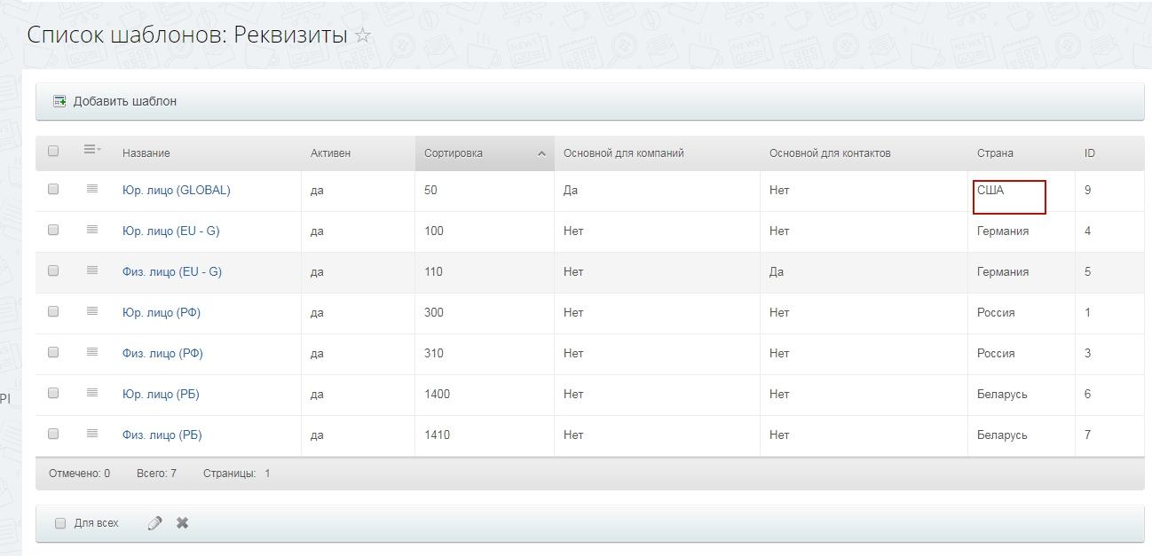 Пример настройки реквизитов компаний для коробочной версии CRM Битрикс24